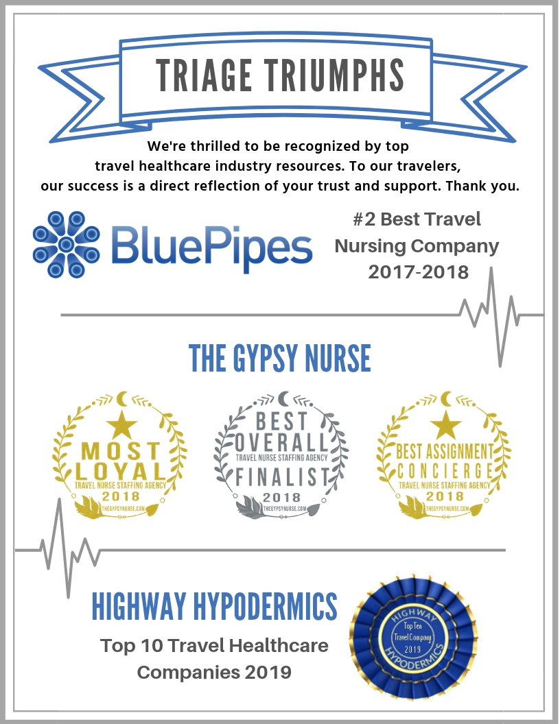 Triage's Awards & Recognitions